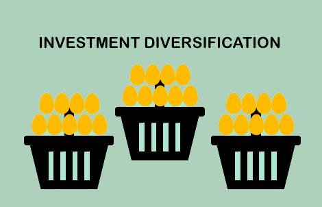 Memilih  Investasi Saham Pemula